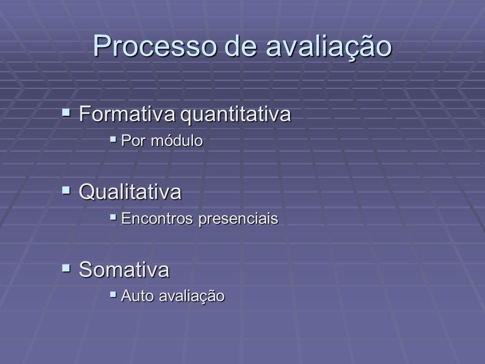 Processo de avaliação Formativa quantitativa Formativa quantitativa Por módulo Por módulo Qualitativa Qualitativa Encontros presenciais Encontros pres