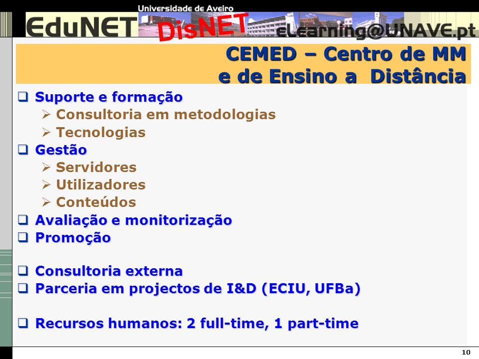 10 DisNET CEMED – Centro de MM e de Ensino a Distância Suporte e formação Suporte e formação Consultoria em metodologias Tecnologias Gestão Gestão Ser