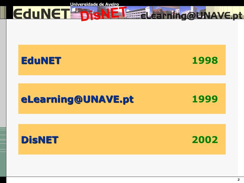 2 DisNET EduNET EduNET 1998 eLearning@UNAVE.pt eLearning@UNAVE.pt1999 DisNET DisNET2002