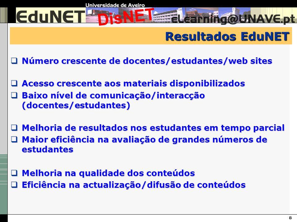 8 DisNET Resultados EduNET Número crescente de docentes/estudantes/web sites Número crescente de docentes/estudantes/web sites Acesso crescente aos ma