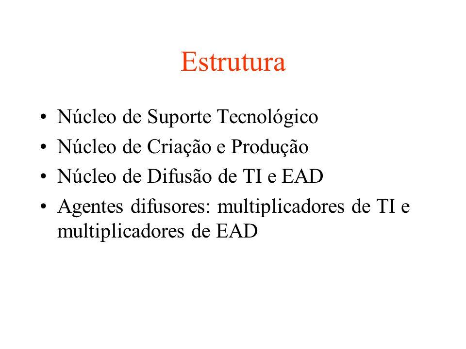 Estrutura Núcleo de Suporte Tecnológico Núcleo de Criação e Produção Núcleo de Difusão de TI e EAD Agentes difusores: multiplicadores de TI e multiplicadores de EAD