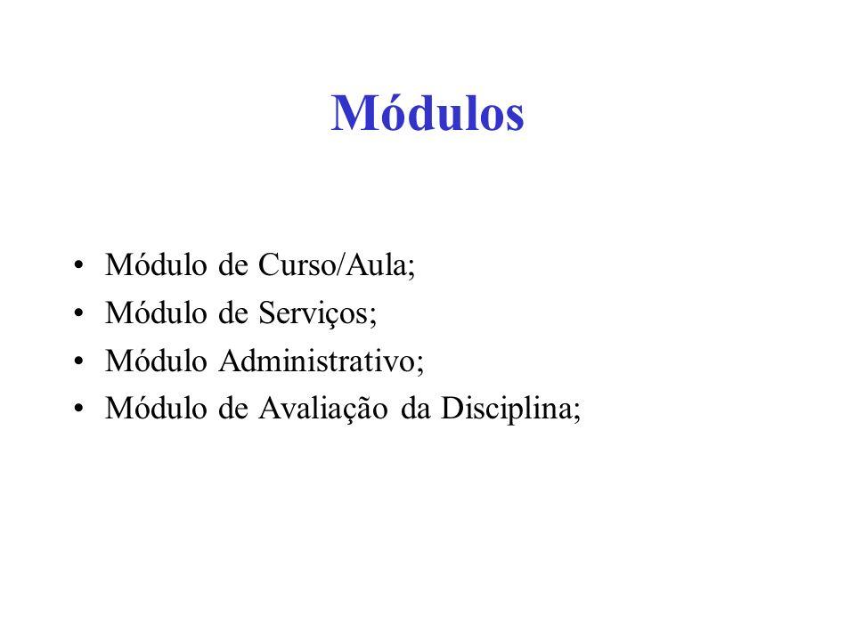 Módulos Módulo de Curso/Aula; Módulo de Serviços; Módulo Administrativo; Módulo de Avaliação da Disciplina;