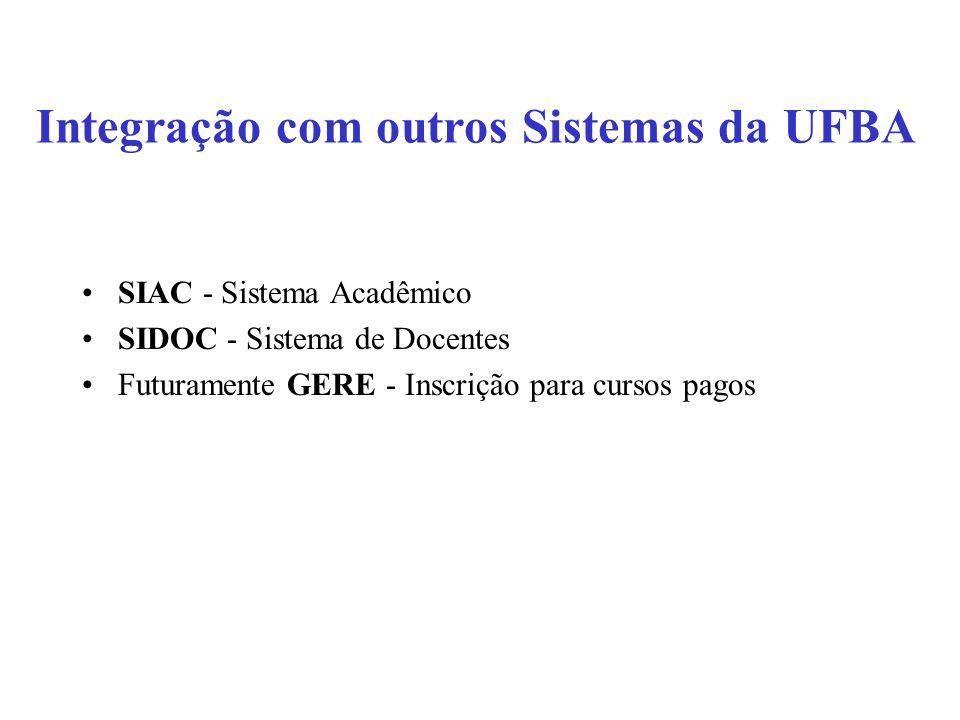 Integração com outros Sistemas da UFBA SIAC - Sistema Acadêmico SIDOC - Sistema de Docentes Futuramente GERE - Inscrição para cursos pagos