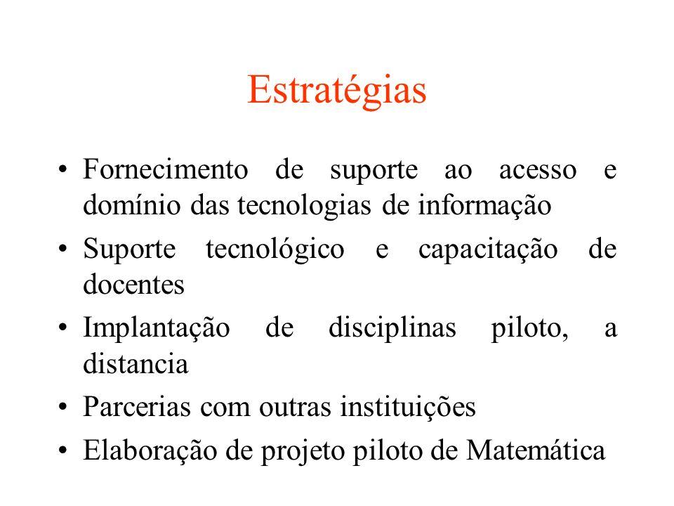Estratégias Fornecimento de suporte ao acesso e domínio das tecnologias de informação Suporte tecnológico e capacitação de docentes Implantação de dis