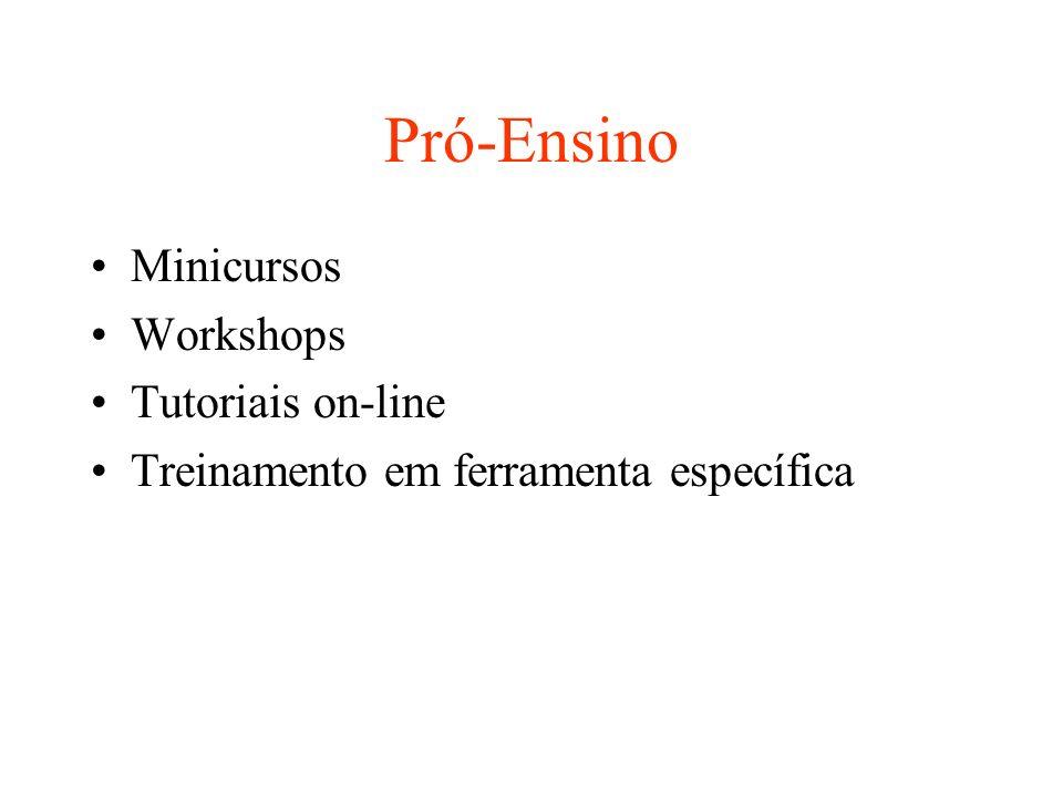 Pró-Ensino Minicursos Workshops Tutoriais on-line Treinamento em ferramenta específica