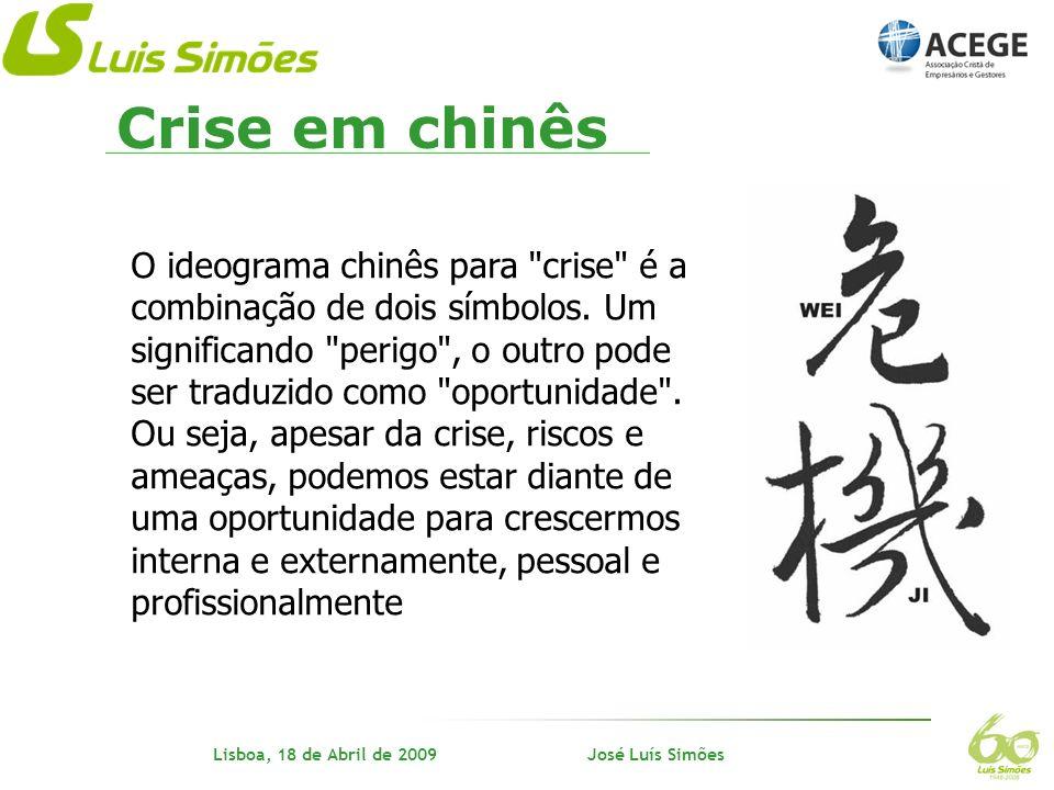Nome do orador Lisboa, 18 de Abril de 2009 José Luís Simões Índice Breve enquadramento Experiências em diferentes crises Algumas conclusões