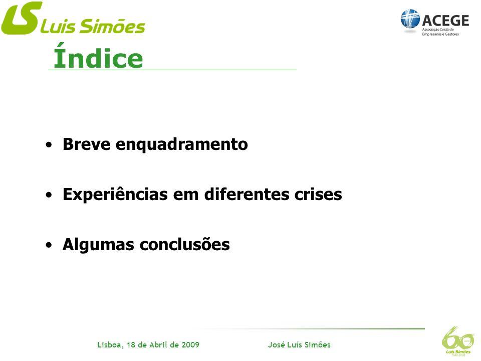 Nome do orador Lisboa, 18 de Abril de 2009 José Luís Simões Anos 00 - Consolidação e estruturação do negócio Pessoas processos e sistemas- (diferenciação) Logística, também em Espanha- (diversificação) Décadas perseguindo o negócio- (persistência) Inovação, desenvolv.