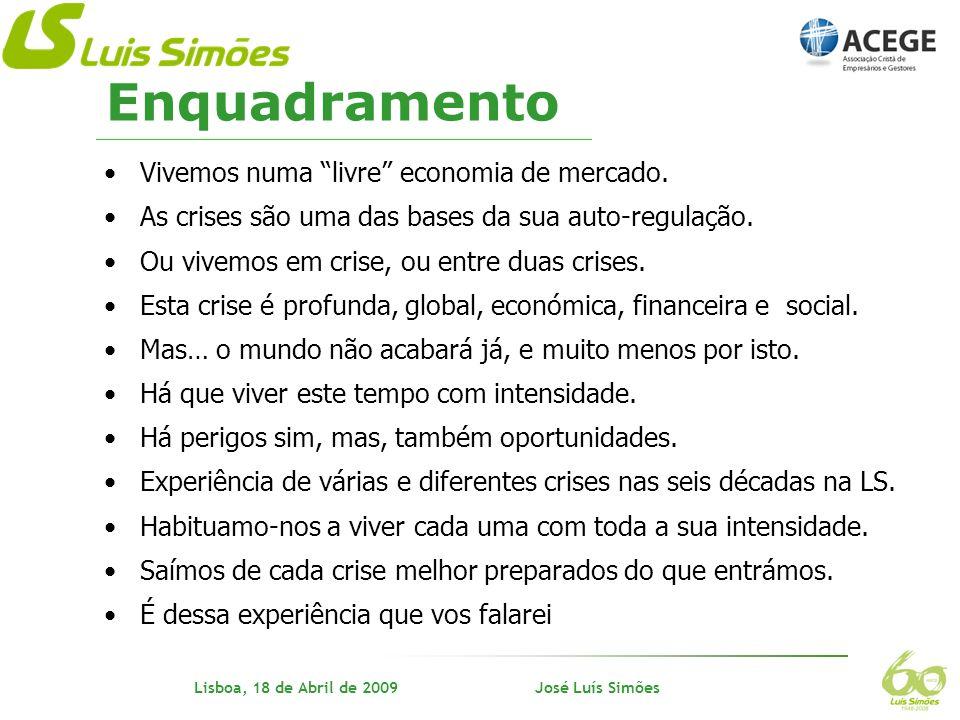 Nome do orador Lisboa, 18 de Abril de 2009 José Luís Simões Falarei de experiências pessoais que temos vivido, irmãos Simões e Directivos da LS.