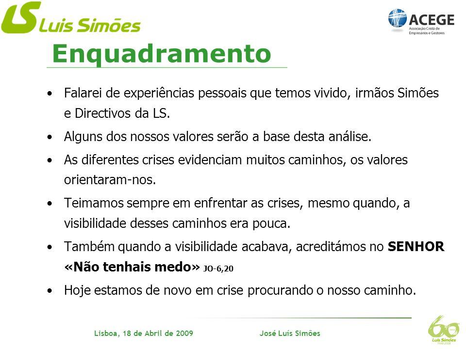 Nome do orador Lisboa, 18 de Abril de 2009 José Luís Simões E agora… que fazer.