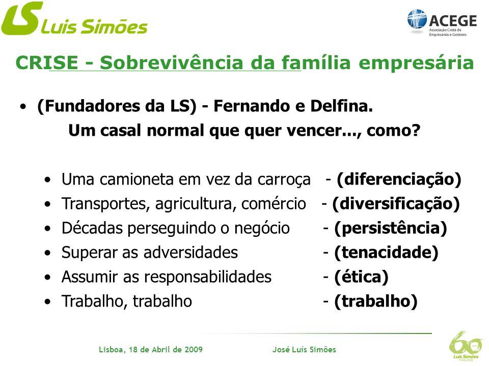 Nome do orador Lisboa, 18 de Abril de 2009 José Luís Simões CRISE - Revolução dos cravos e PREC Economia Portuguesa no PREC