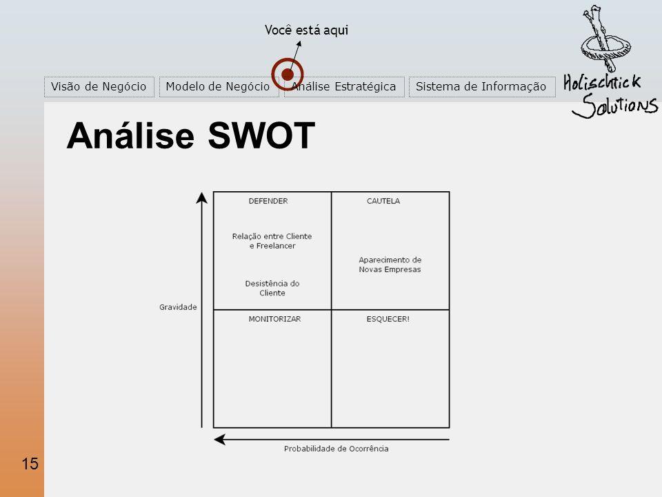 15 Você está aqui Visão de NegócioModelo de NegócioAnálise EstratégicaSistema de Informação Análise SWOT