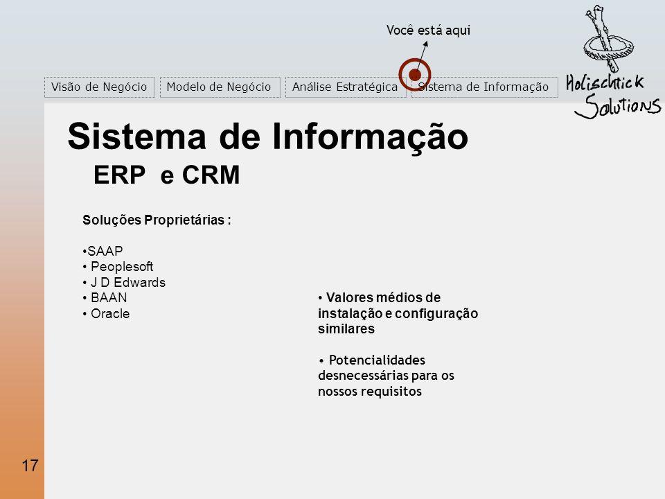 17 Você está aqui Visão de NegócioModelo de NegócioAnálise EstratégicaSistema de Informação ERP e CRM Soluções Proprietárias : SAAP Peoplesoft J D Edwards BAAN Oracle Valores médios de instalação e configuração similares Potencialidades desnecessárias para os nossos requisitos