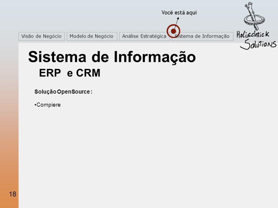 18 Você está aqui Visão de NegócioModelo de NegócioAnálise EstratégicaSistema de Informação ERP e CRM Solução OpenSource : Compiere