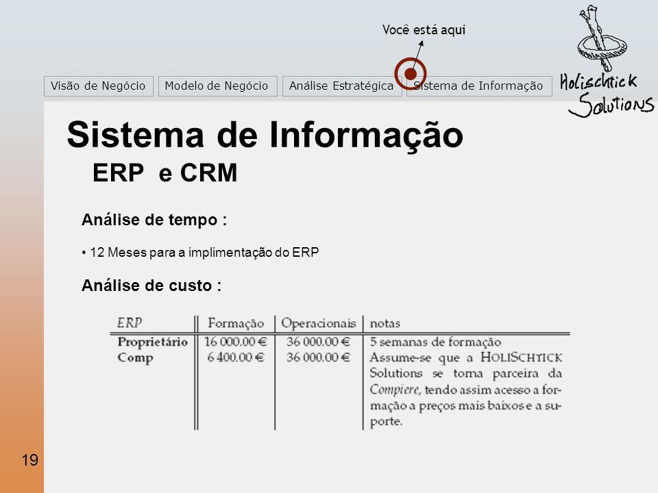 19 Você está aqui Visão de NegócioModelo de NegócioAnálise EstratégicaSistema de Informação ERP e CRM Análise de tempo : 12 Meses para a implimentação do ERP Análise de custo :