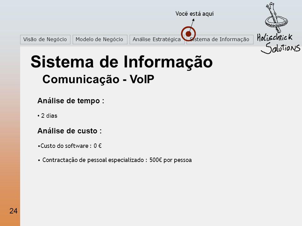 24 Você está aqui Visão de NegócioModelo de NegócioAnálise EstratégicaSistema de Informação Comunicação - VoIP Análise de tempo : 2 dias Análise de custo : Custo do software : 0 Contractação de pessoal especializado : 500 por pessoa