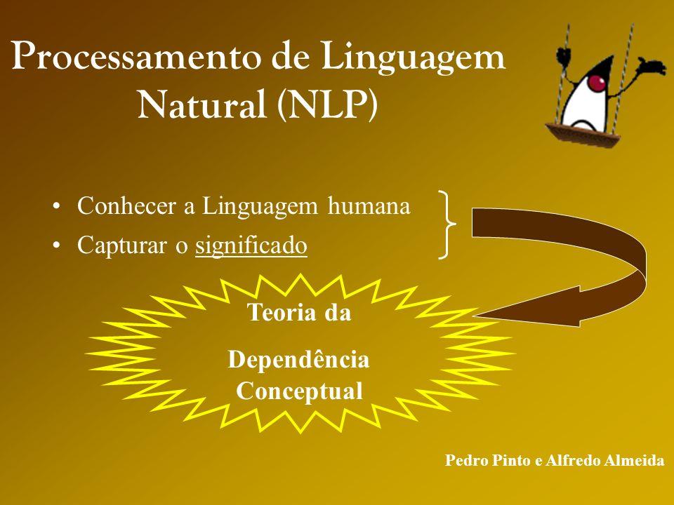 Pedro Pinto e Alfredo Almeida Processamento de Linguagem Natural (NLP) Conhecer a Linguagem humana Capturar o significado Teoria da Dependência Conceptual