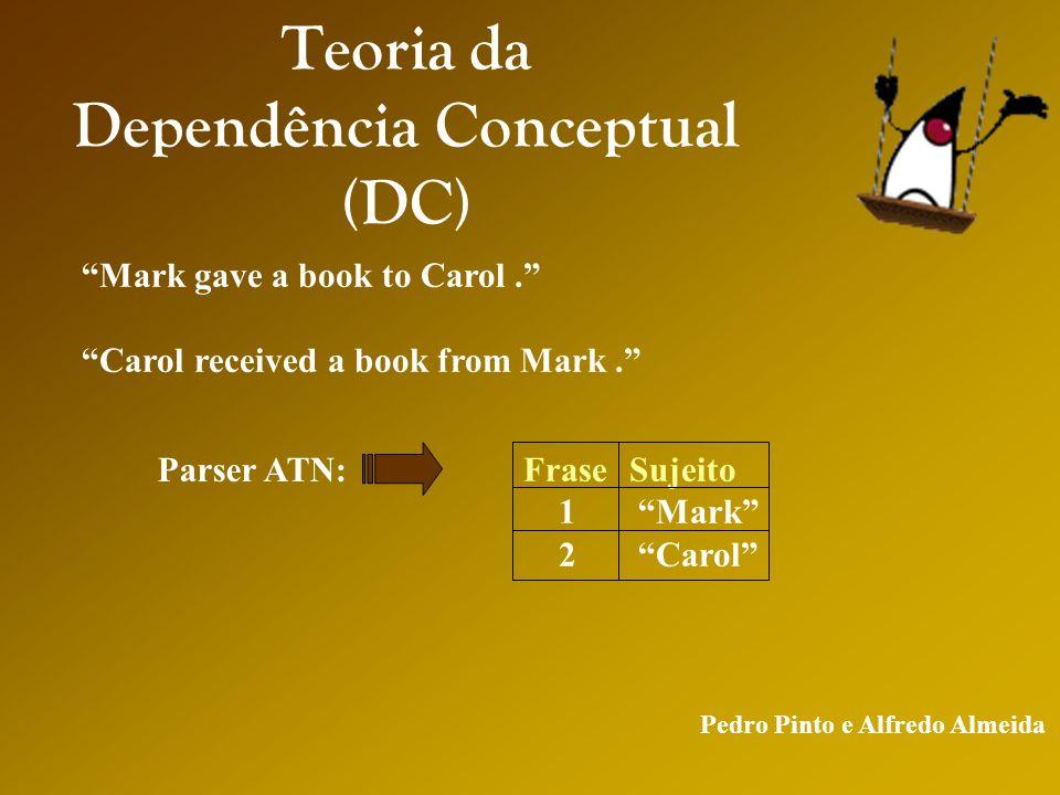 Pedro Pinto e Alfredo Almeida Teoria da Dependência Conceptual (DC) Mark gave a book to Carol.