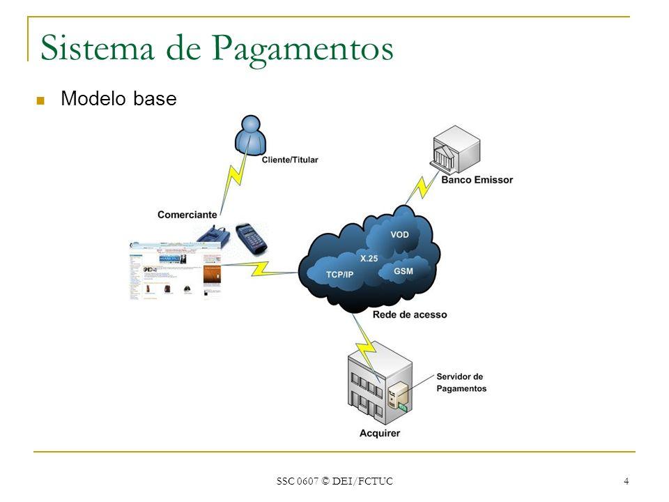 SSC 0607 © DEI/FCTUC 4 Sistema de Pagamentos Modelo base