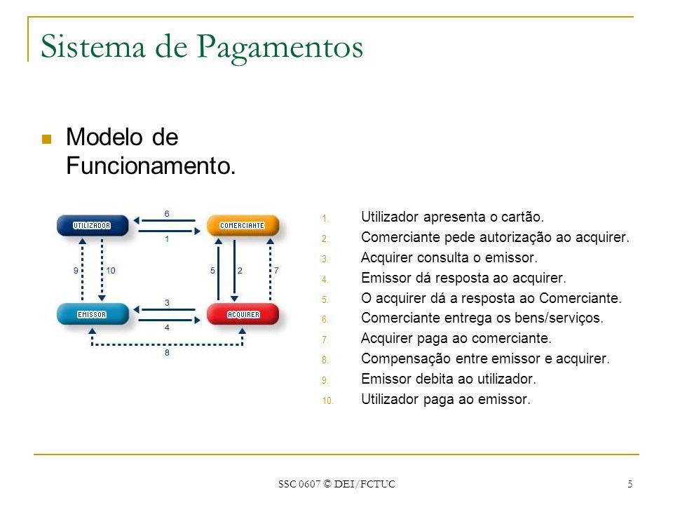 SSC 0607 © DEI/FCTUC 5 Sistema de Pagamentos Modelo de Funcionamento. 1. Utilizador apresenta o cartão. 2. Comerciante pede autorização ao acquirer. 3