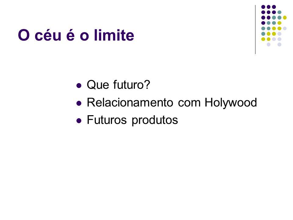 O céu é o limite Que futuro Relacionamento com Holywood Futuros produtos
