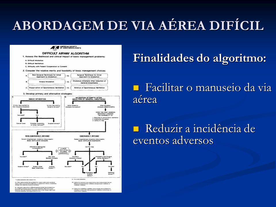 ABORDAGEM DE VIA AÉREA DIFÍCIL Finalidades do algoritmo: Facilitar o manuseio da via aérea Facilitar o manuseio da via aérea Reduzir a incidência de e