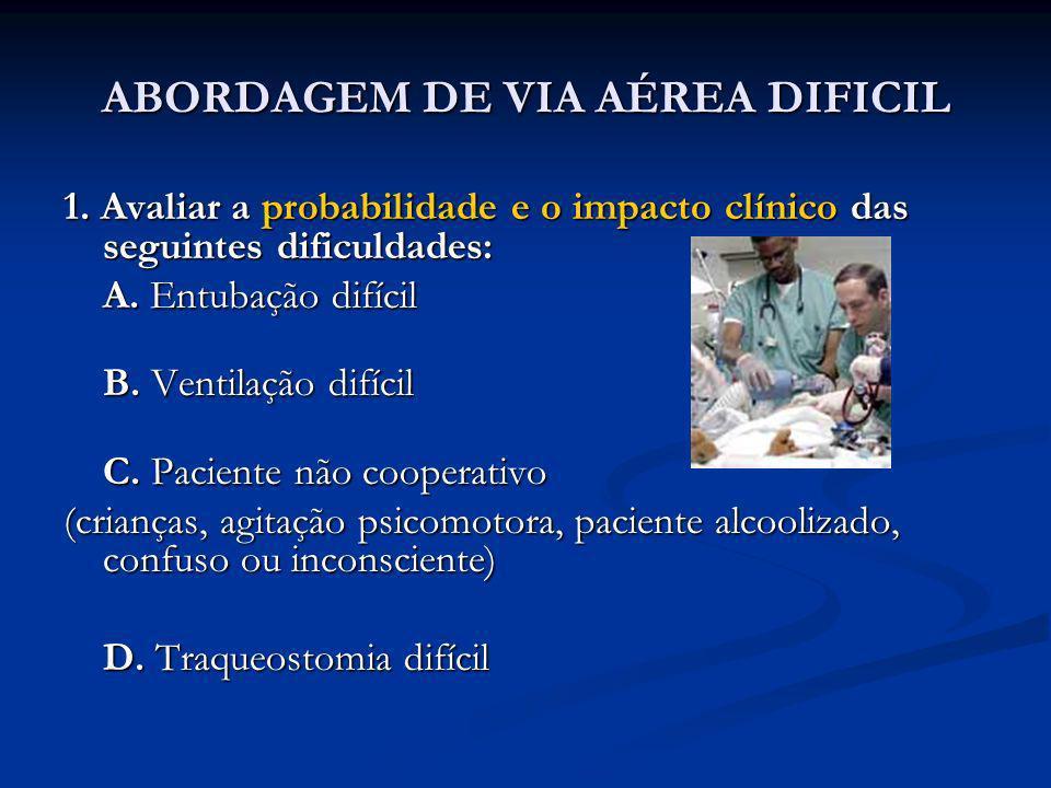 ABORDAGEM DE VIA AÉREA DIFICIL 1. Avaliar a probabilidade e o impacto clínico das seguintes dificuldades: 1. Avaliar a probabilidade e o impacto clíni