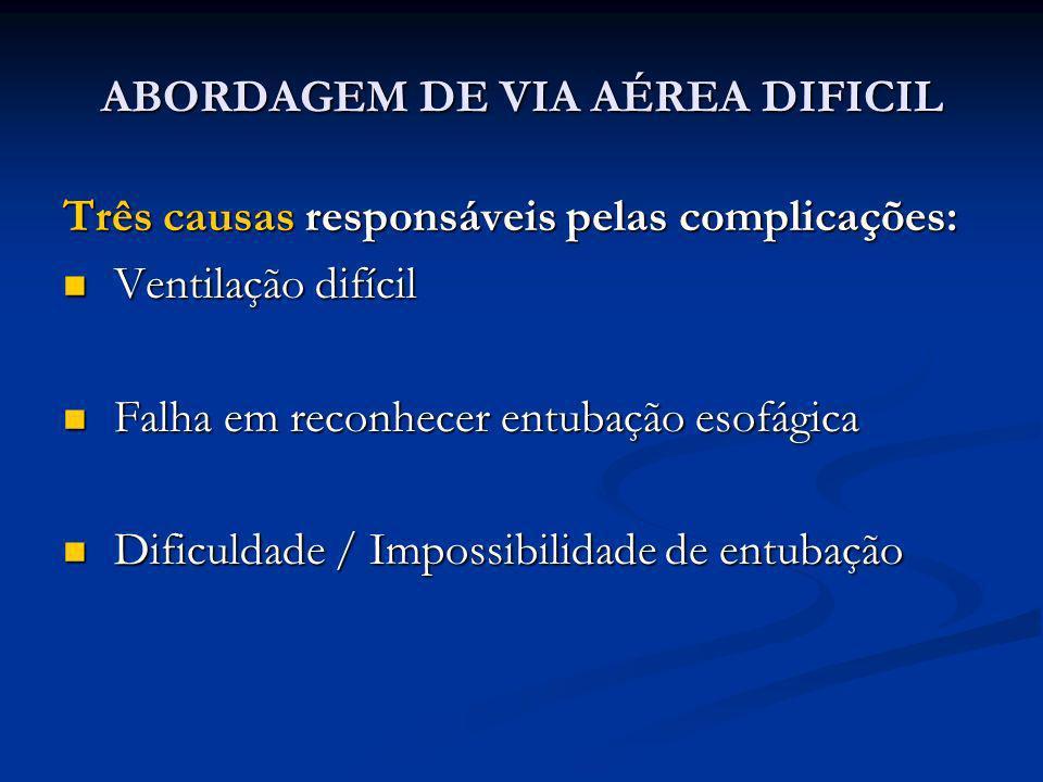 ABORDAGEM DE VIA AÉREA DIFICIL Três causas responsáveis pelas complicações: Ventilação difícil Ventilação difícil Falha em reconhecer entubação esofág