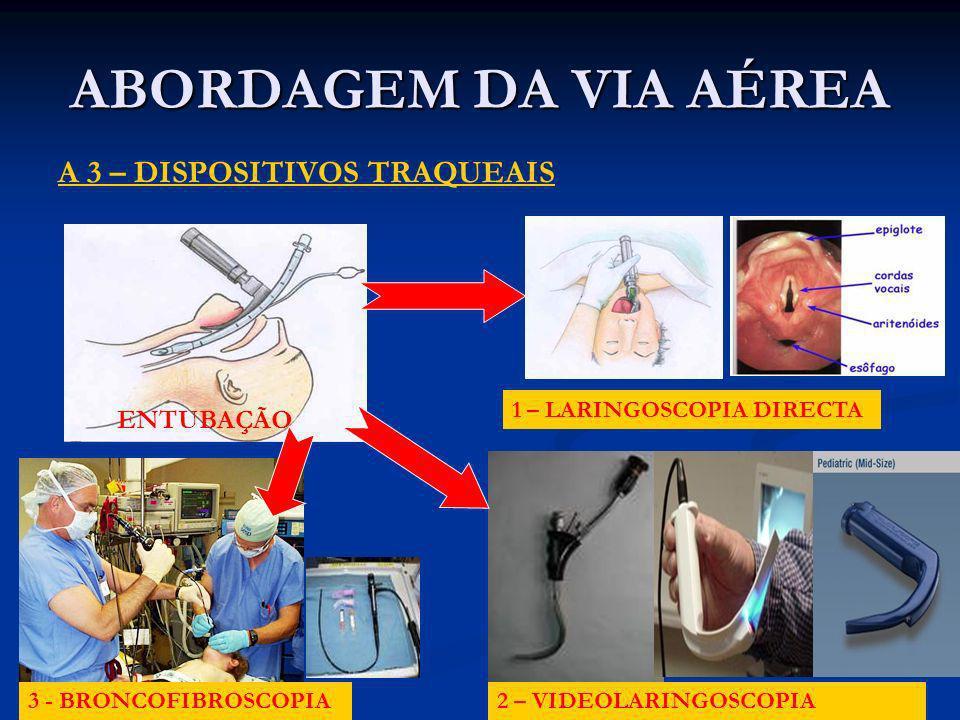 ABORDAGEM DA VIA AÉREA A 3 – DISPOSITIVOS TRAQUEAIS 3 - BRONCOFIBROSCOPIA2 – VIDEOLARINGOSCOPIA 1 – LARINGOSCOPIA DIRECTA ENTUBAÇÃO
