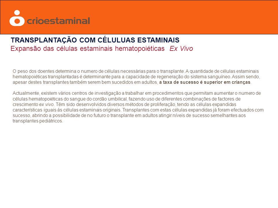 TRANSPLANTAÇÃO COM CÉLULUAS ESTAMINAIS Expansão das células estaminais hematopoiéticas Ex Vivo O peso dos doentes determina o numero de células necessárias para o transplante.