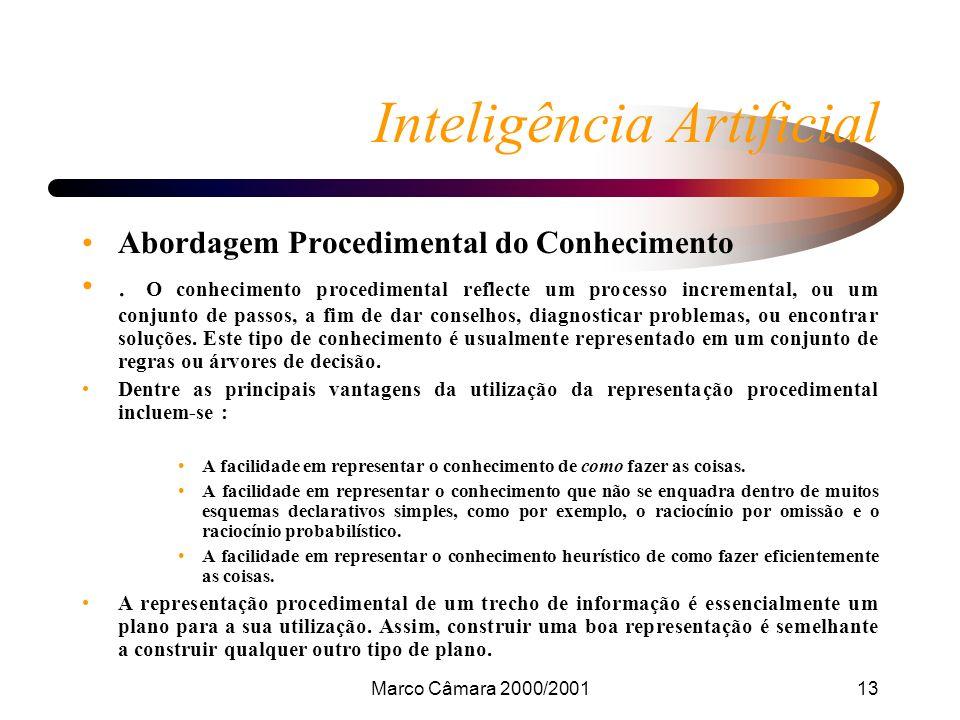 Marco Câmara 2000/200113 Inteligência Artificial Abordagem Procedimental do Conhecimento.