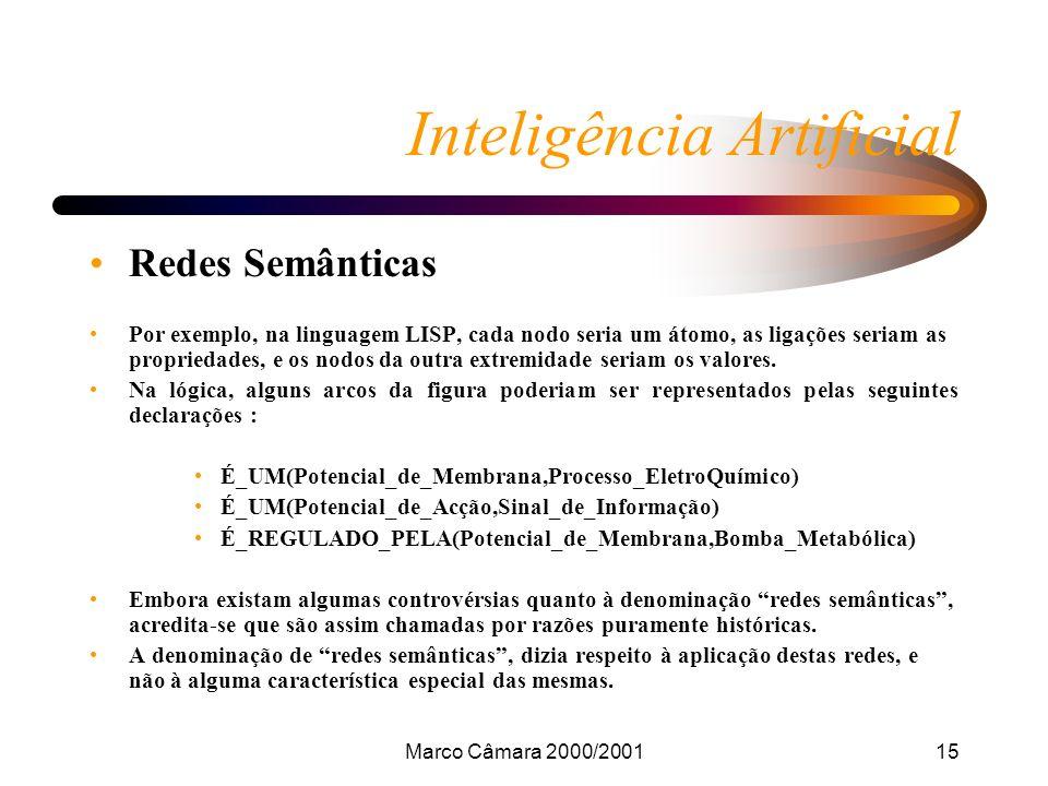 Marco Câmara 2000/200115 Inteligência Artificial Redes Semânticas Por exemplo, na linguagem LISP, cada nodo seria um átomo, as ligações seriam as propriedades, e os nodos da outra extremidade seriam os valores.