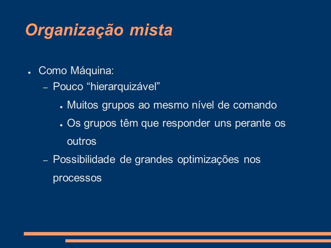 Como Máquina: – Pouco hierarquizável Muitos grupos ao mesmo nível de comando Os grupos têm que responder uns perante os outros – Possibilidade de gran