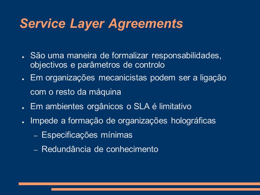Service Layer Agreements São uma maneira de formalizar responsabilidades, objectivos e parâmetros de controlo Em organizações mecanicistas podem ser a