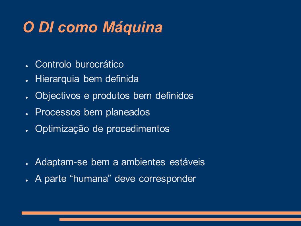 O DI como Organismo Os empregados são pessoas com necessidades complexas A gestão é feita considerando factores humanos e sociais Importância da adaptação ao meio-ambiente (empresa) Organização como sistema aberto Homeostasia O organismo evolui
