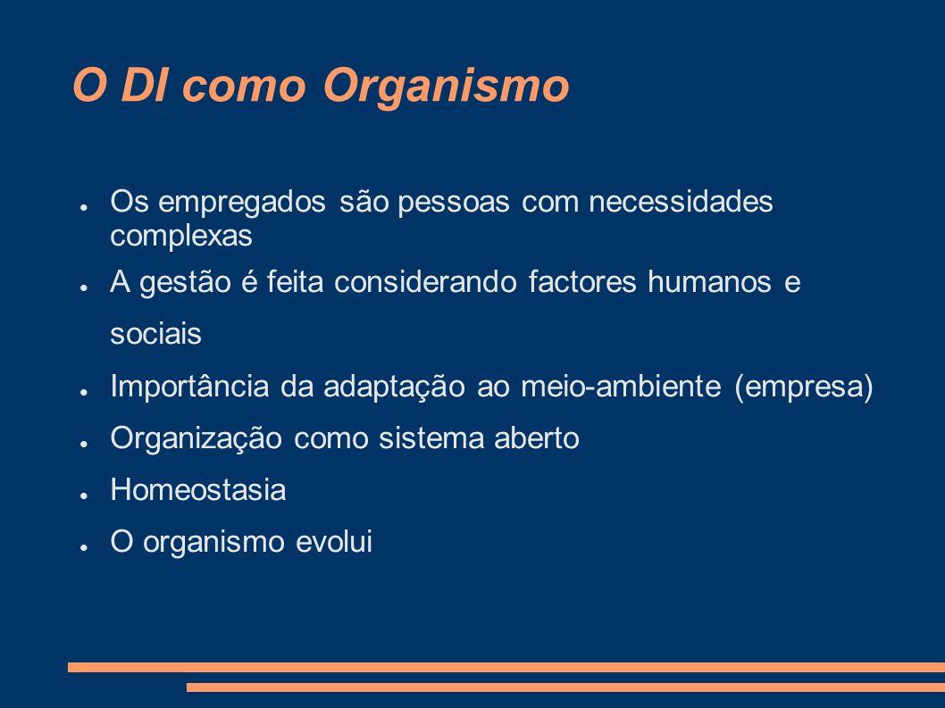 O DI como Organismo Os empregados são pessoas com necessidades complexas A gestão é feita considerando factores humanos e sociais Importância da adapt