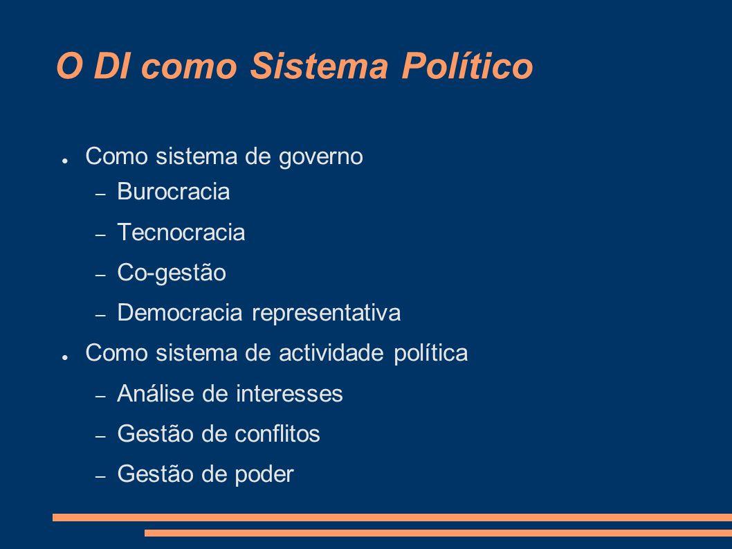 O DI como Sistema Político Como sistema de governo – Burocracia – Tecnocracia – Co-gestão – Democracia representativa Como sistema de actividade polít