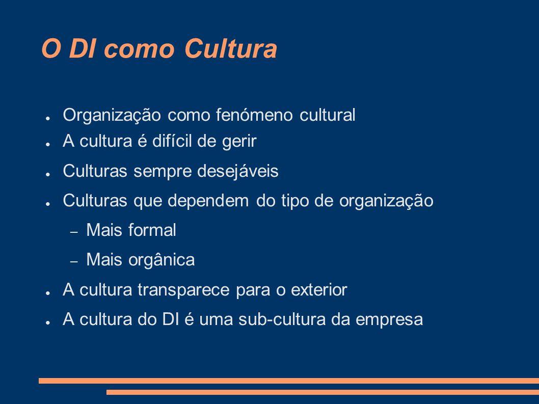 O DI como Cultura Organização como fenómeno cultural A cultura é difícil de gerir Culturas sempre desejáveis Culturas que dependem do tipo de organiza