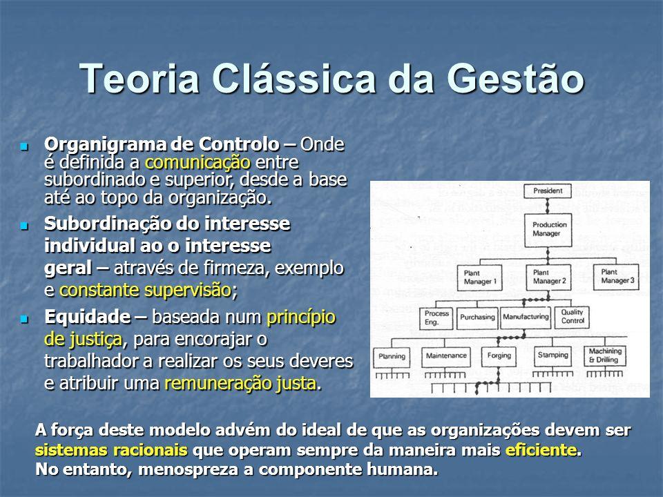 Teoria Clássica da Gestão Organigrama de Controlo – Onde é definida a comunicação entre subordinado e superior, desde a base até ao topo da organizaçã