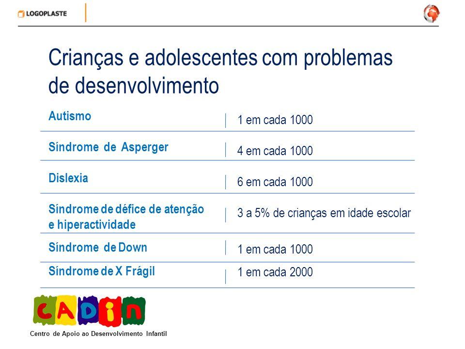 Crianças e adolescentes com problemas de desenvolvimento Centro de Apoio ao Desenvolvimento Infantil Autismo Síndrome de Asperger Dislexia Síndrome de
