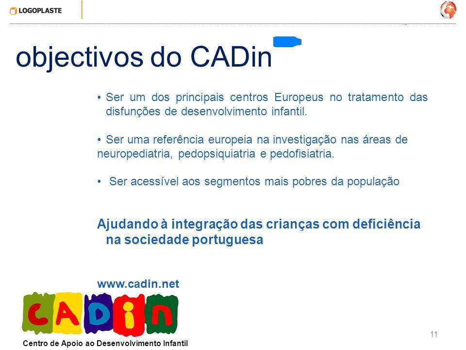11 objectivos do CADin Centro de Apoio ao Desenvolvimento Infantil Ser um dos principais centros Europeus no tratamento das disfunções de desenvolvime