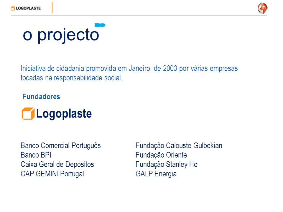 o projecto Iniciativa de cidadania promovida em Janeiro de 2003 por várias empresas focadas na responsabilidade social. Fundadores Banco Comercial Por