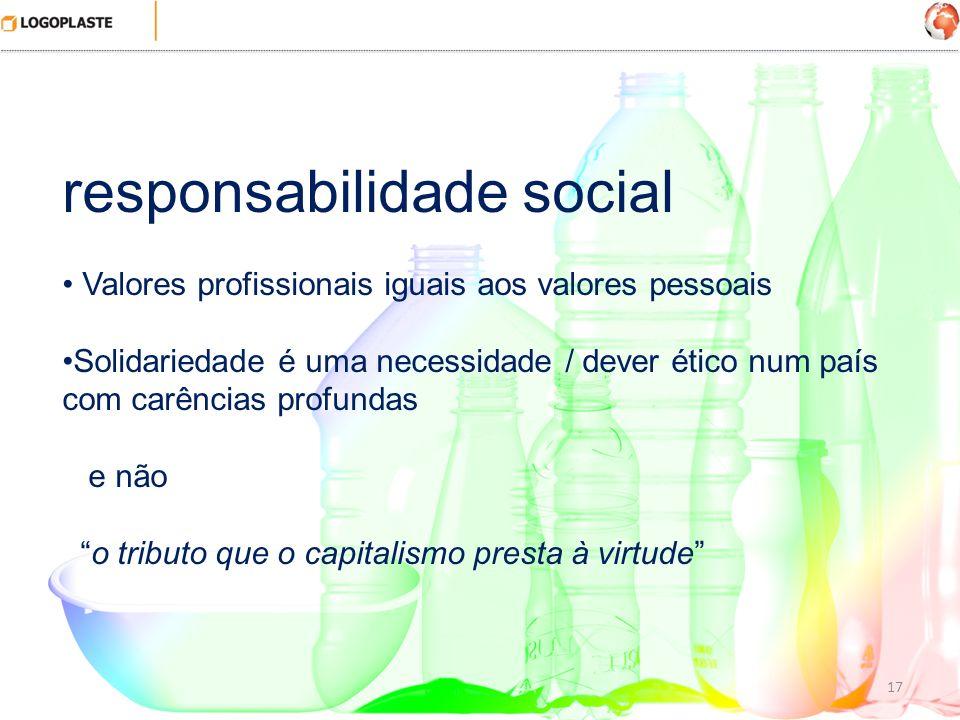 17 responsabilidade social Valores profissionais iguais aos valores pessoais Solidariedade é uma necessidade / dever ético num país com carências prof