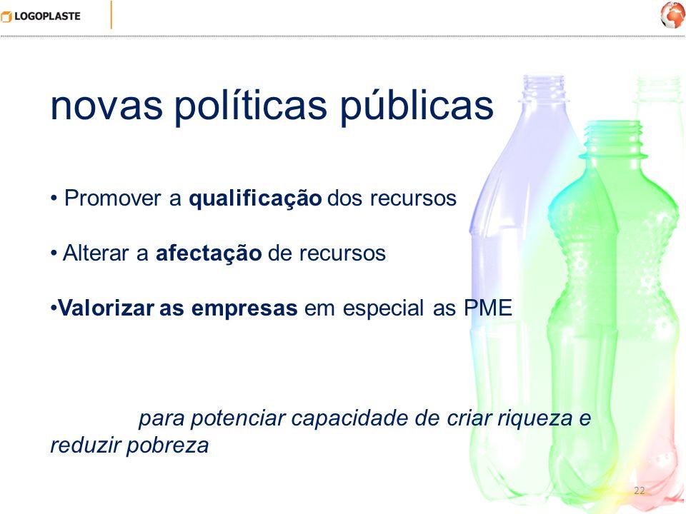 22 novas políticas públicas Promover a qualificação dos recursos Alterar a afectação de recursos Valorizar as empresas em especial as PME para potenci