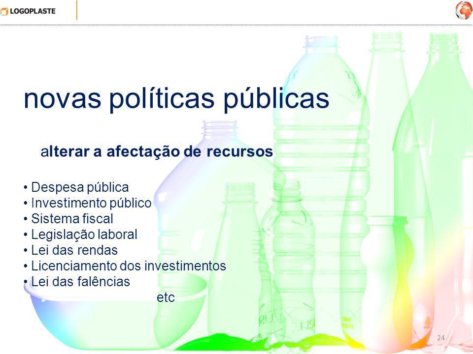 24 novas políticas públicas alterar a afectação de recursos Despesa pública Investimento público Sistema fiscal Legislação laboral Lei das rendas Lice