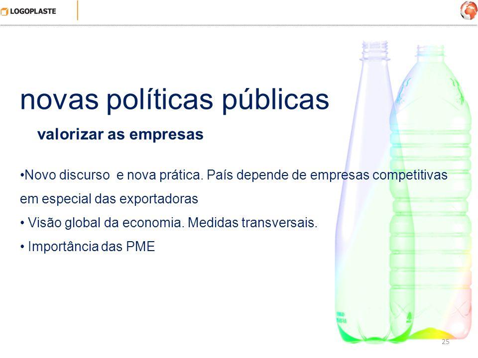 25 novas políticas públicas valorizar as empresas Novo discurso e nova prática. País depende de empresas competitivas em especial das exportadoras Vis