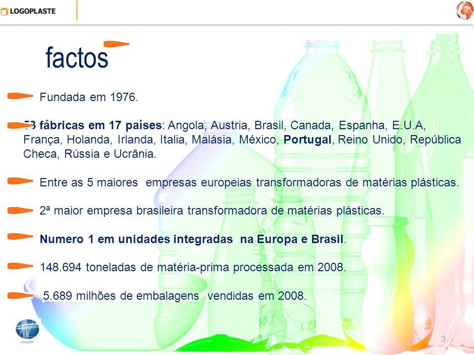 Fundada em 1976. 53 fábricas em 17 países: Angola, Austria, Brasil, Canada, Espanha, E.U.A, França, Holanda, Irlanda, Italia, Malásia, México, Portuga