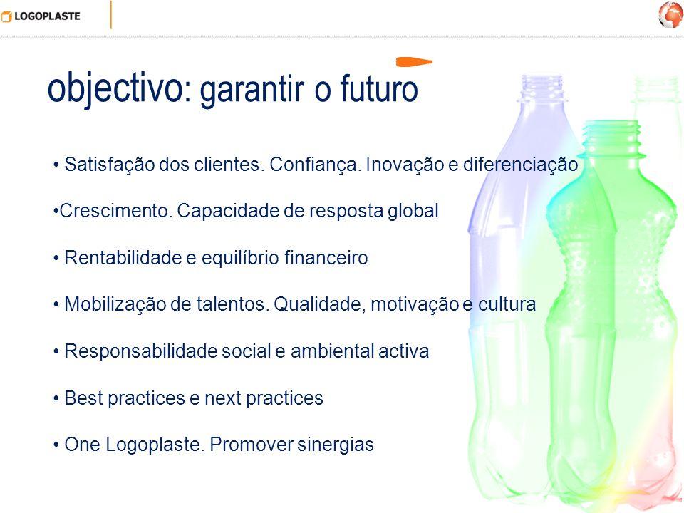 objectivo : garantir o futuro Satisfação dos clientes. Confiança. Inovação e diferenciação Crescimento. Capacidade de resposta global Rentabilidade e