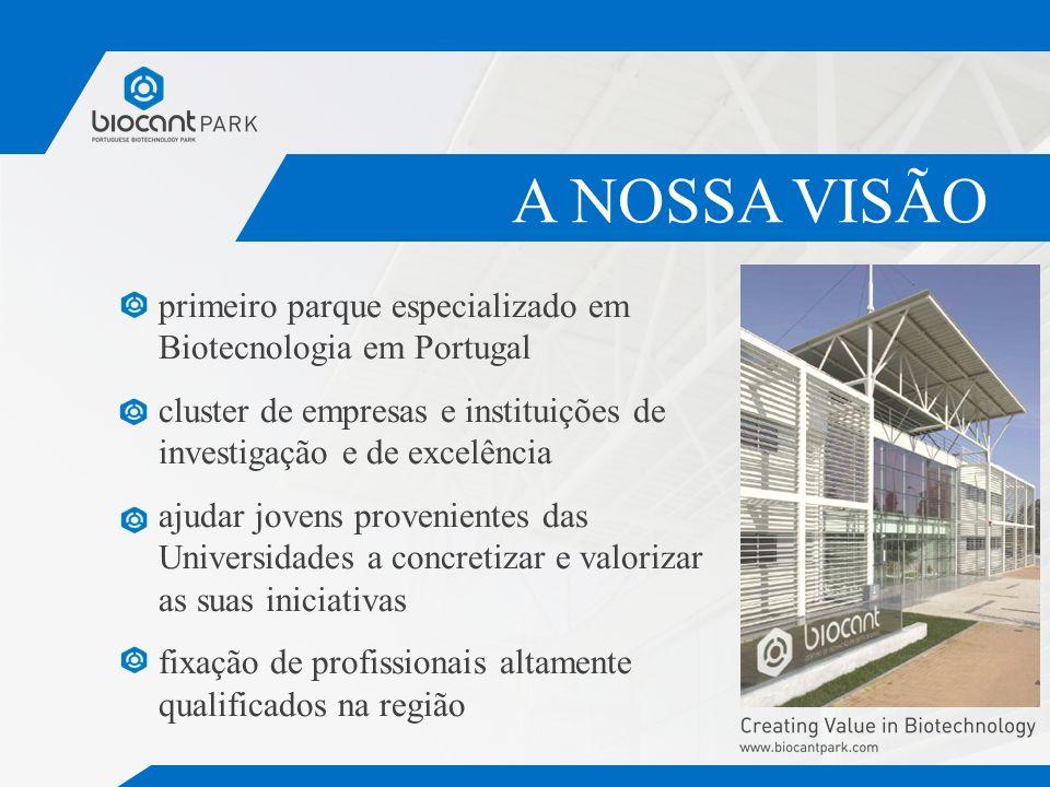A NOSSA VISÃO primeiro parque especializado em Biotecnologia em Portugal cluster de empresas e instituições de investigação e de excelência ajudar jov