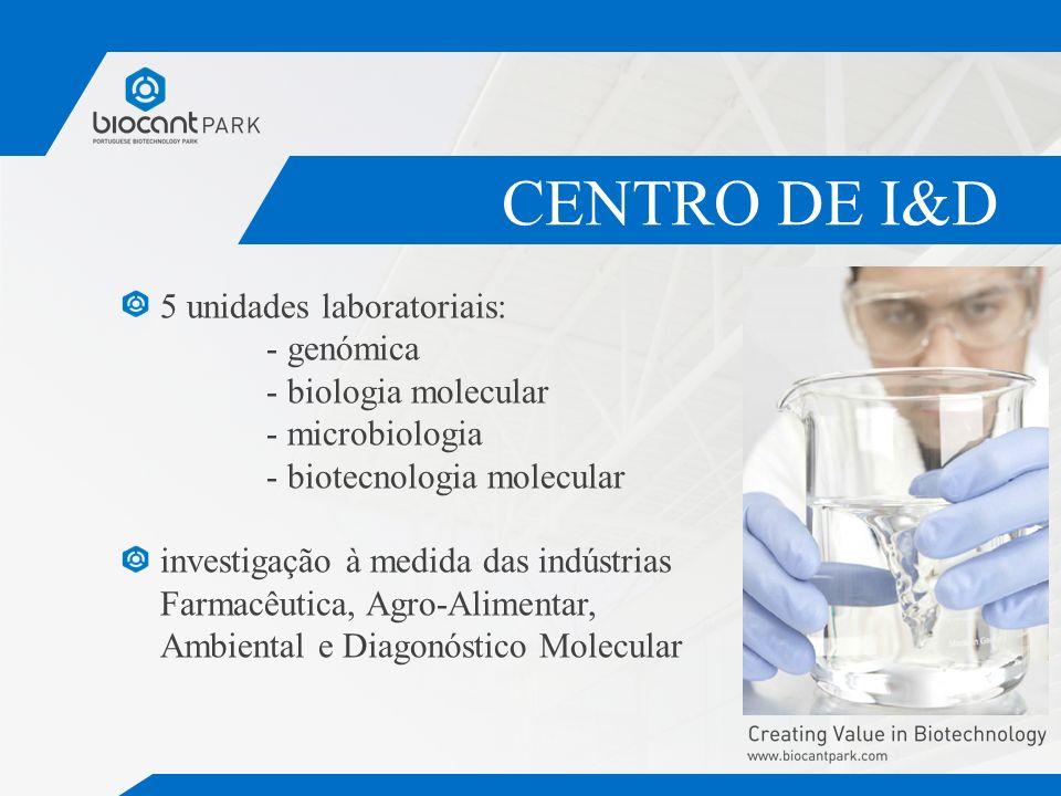 CENTRO DE I&D 5 unidades laboratoriais: - genómica - biologia molecular - microbiologia - biotecnologia molecular investigação à medida das indústrias