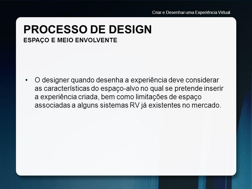 PROCESSO DE DESIGN ESPAÇO E MEIO ENVOLVENTE O designer quando desenha a experiência deve considerar as características do espaço-alvo no qual se prete